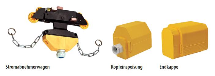 MobilisElite_Details5_WerkzeugfreieSchnellmontage